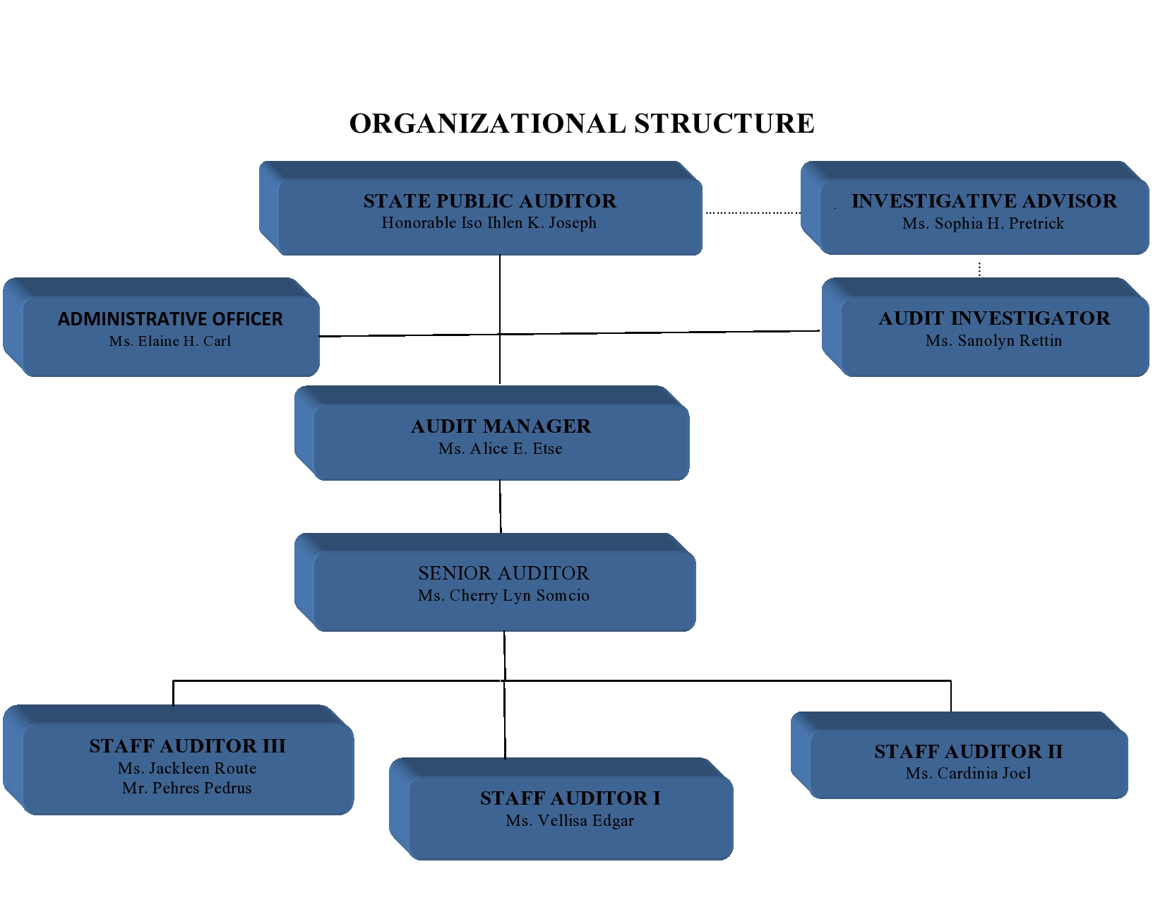 POPA Organizational Structure (final)-page0001.jpg